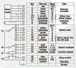 3040-T ROUTER MAKING SPINDLE TURN ON /OFF WITH PROGRAM-mpg-circuit-png