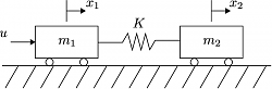 PID Servo Tuning with SnapAmp Chicken and Egg Variables-two-mass-spring-system-png