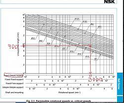 CNC 60cm x 90cm Ball screw dia size?-1-jpg