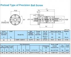 CNC 60cm x 90cm Ball screw dia size?-bnbf3205-png