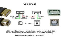 3040-T ROUTER MAKING SPINDLE TURN ON /OFF WITH PROGRAM-usb-pinout-jpg
