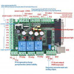 BoB Board-cnc-bob-functions-jpg
