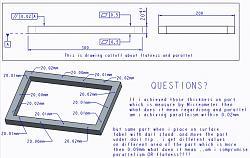 Interpretation problem-forum-flatness-vs-parallel-jpg