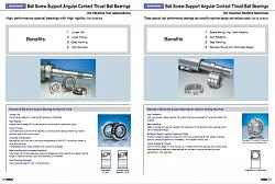 ATC Spindle Assembly using a Chinese BT30 Spindle Cartridge-nsk-ballscrew-support-thrust-bearings-3-jpg
