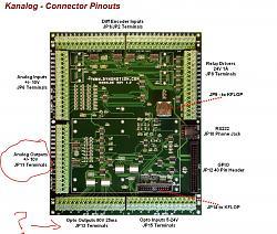 Kflop + Kanalog + Mach 3  can it work with alterelettronicadrive DCD01 ?-capture-jpg