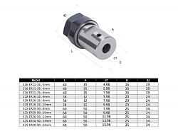 Check out this ATC adapter for regular ER11 Chinese spindles...-specification-jpg