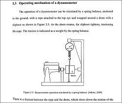 Treadmill motor torque-rope-drum-jpg