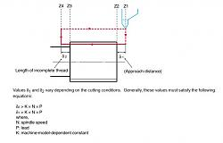 G71 Threading chamfering/lead out - L value and the delta value-007-jpg