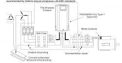What's the story on 1.5kW 110V VFDs?-grounding-shields-1-vfd-jpg