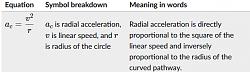 Break Angle-radialaccel-png