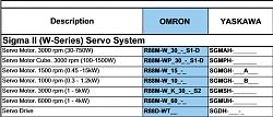 Delta servo drives and servos.-servo-drive-cross-referance-png