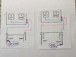 Loosing steps-image-jpg