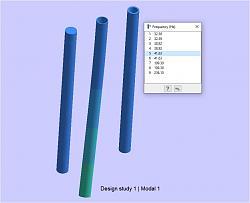 Fast Cartesian 3D Printer-mode-3-jpg