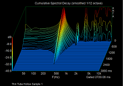 Fast Cartesian 3D Printer-thin-tube-hollow-csd-png