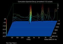 Fast Cartesian 3D Printer-thin-tube-filled-csd-png