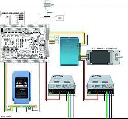 Fixed Gantry for Steel/Aluminum-wiring-v8-jpg