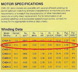 is the Dynomotion controll as confusing as it seems?-c402-3-motor-png