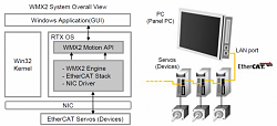 Ethercat with Mach 4-ethercat-png