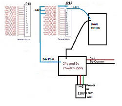 is the Dynomotion controll as confusing as it seems?-limit-switch-png