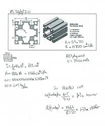 Help with ballpark figures to use for sizing aluminum extrusion for DIY build-80x80-jpg