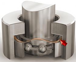 Designing servo driven bt30 setup-bearing-wave-spring-png