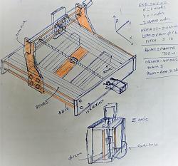 CNC router build to machine wood and aluminium (1mX1mX0.4m)-img_20200903_134535-jpg
