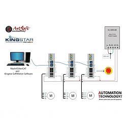 Mach4 EtherCAT System-main-pic-ethercat-kits-jpg