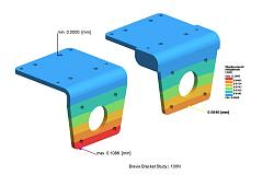 Designing a new router called Brevis-HD-deflection-compare-jpg