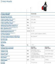 Llight machining-screenshot-2020-09-18-103121-jpg