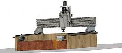 Torsion box router with a 4th axis.-motion-v2-jpg
