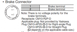 Moving shops, Can I move VF2 servos on 1-phase?-brake-wiring-2-png
