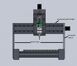 CNC router build to machine wood and aluminium (1mX1mX0.4m)-capture17-png