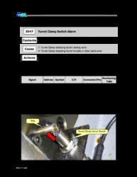 Doosan LYNX 220 Alarm code 2047 , Fanuc i control-2047-p240-turret-clamp-switch-pdf