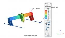 Moving Gantry column bearing spacing - open discussion-rail-twist-jpg