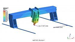Moving Gantry column bearing spacing - open discussion-jawz-push-load-jpg