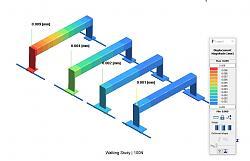 Moving Gantry column bearing spacing - open discussion-rigid-walk-jpg