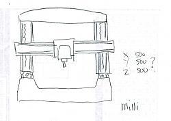 Milli a new composite mill kit-milli-jpg