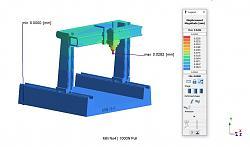 Milli a new composite mill kit-gantry-jpg