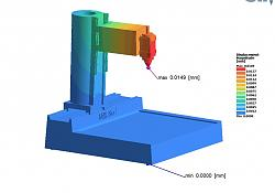 Milli a new composite mill kit-x-axis-jpg