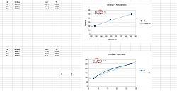 Reinforce X2 mill-stiffness-jpg