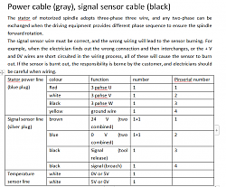 New CNC BUILD wiring help from essmb3 to spindle mach4 mb3 profile-wiring-png
