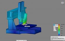 Catahoula's router/mill build - welded steel with EG-fea-jpg