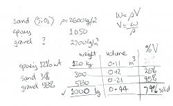 Analyzing tests-volume-ratio-jpg