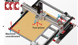 Rotary axis planes determining - WCS and tool plane-rotary-cnc-axis-png