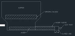 Grinder Auger Design-grinder-png