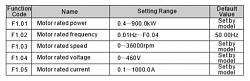 Folin/Fuling DZB312B005.5L2DK VFD new spindle calibration-motor-parameter-settings-png