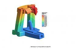 Milli a new composite mill kit-gram-1-x-axis-jpg