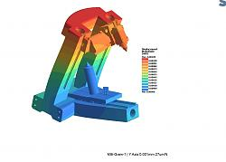 Milli a new composite mill kit-gram-1-y-axis-jpg