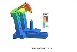 Milli a new composite mill kit-gram-1-z-axis-jpg