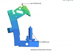 Milli a new composite mill kit-gram-2-z-axzis-jpg